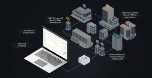 benefits of global site security using Pentaguard